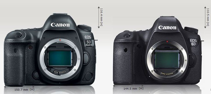 canon EOS 6D vs 5D mark IV
