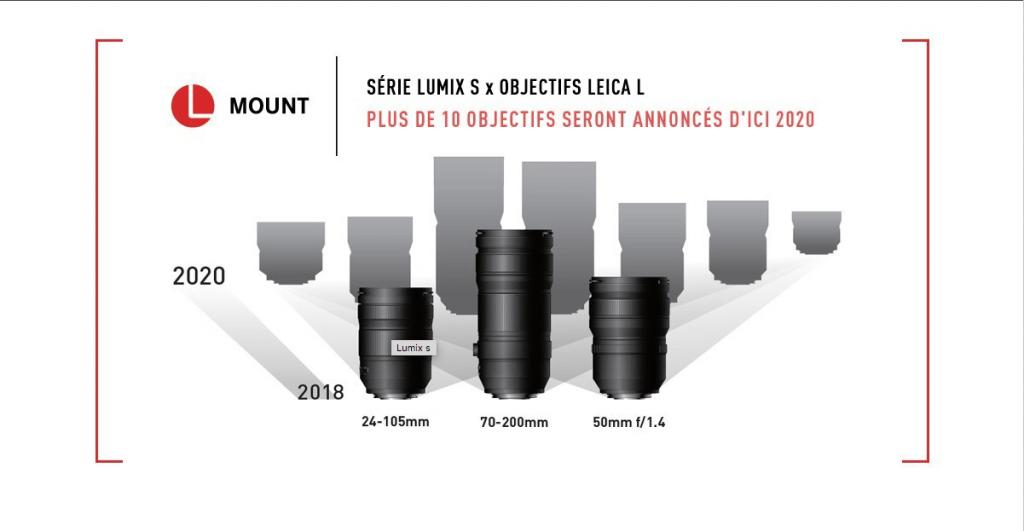Panasonic, L bajonet, L mount, lumix, S1, S1R, photokina, novinka, vlastnosti, model, 4k video, duální stabilizace, krenek